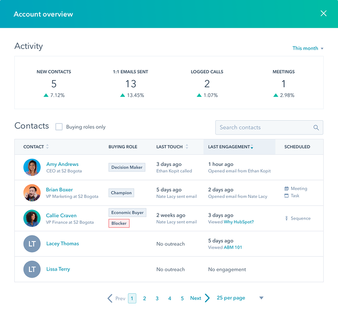 Account Overview 2